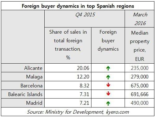 Spain Property 04